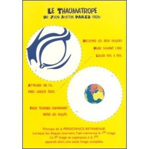 Postcard : The Thaumatrope