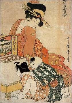 Kitagawa Utamaro : La boîte magique - Stéréoscope (Estampe - 1802)