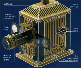 Details of the magic lantern