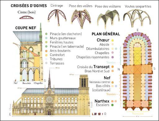 Flipbook Notre Dame Paris